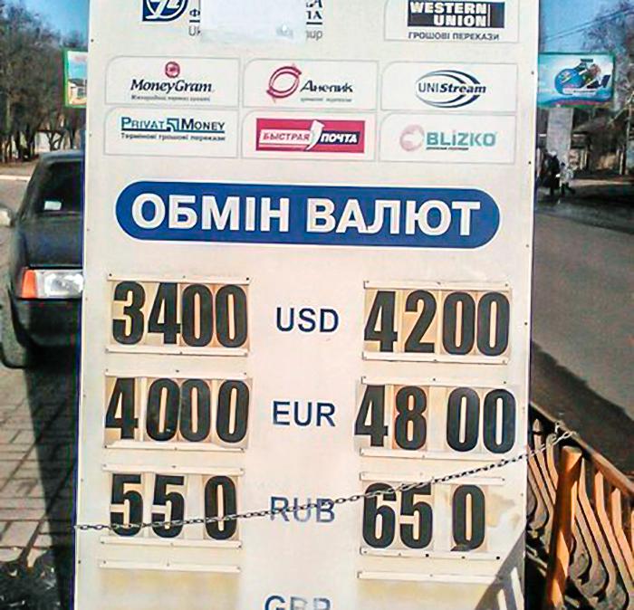 Луганск курс доллара сегодня